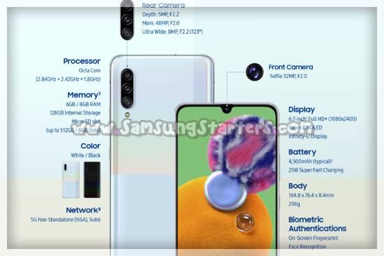 Kamera Samsung Galaxy A90 5G