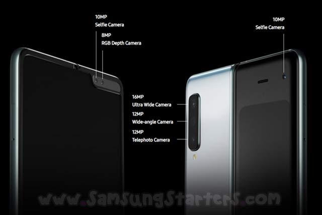 Kamera Samsung Galaxy Fold
