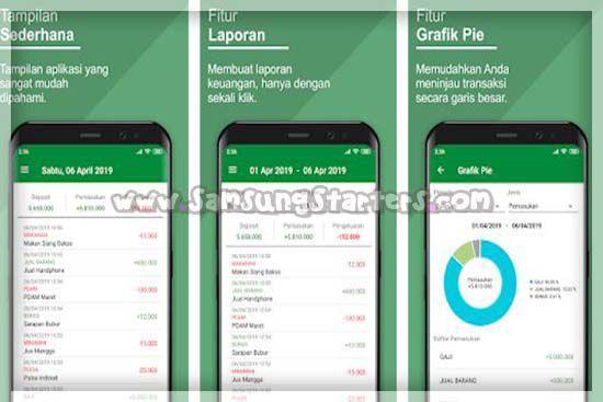 Catatan Keuangan1