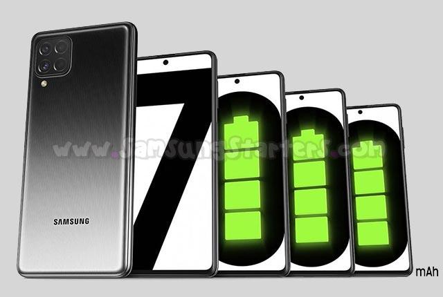 Spesifikasi dan Harga Samsung M62